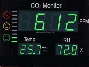 co2 display co2 monitor